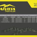 resultado_copa_interior_triathlon_5etapa_sao_pedro